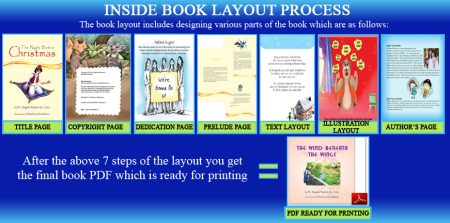 book-LAYOUT-process - Bluberry Illustration